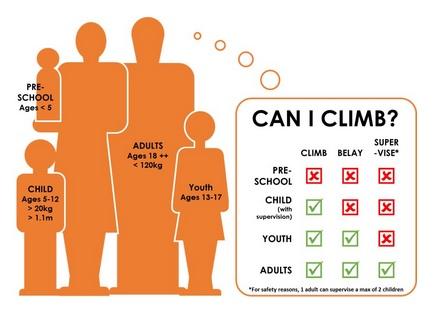 Can I Climb